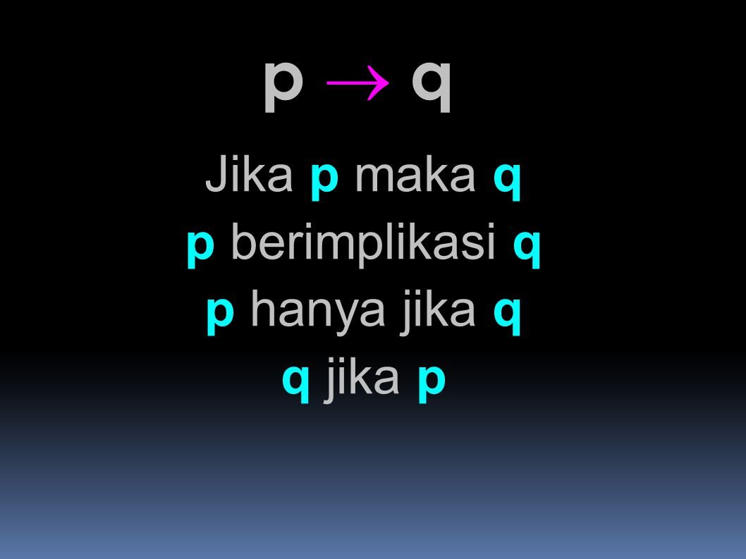 p ® q Jika p maka q p berimplikasi q p hanya jika q q jika p