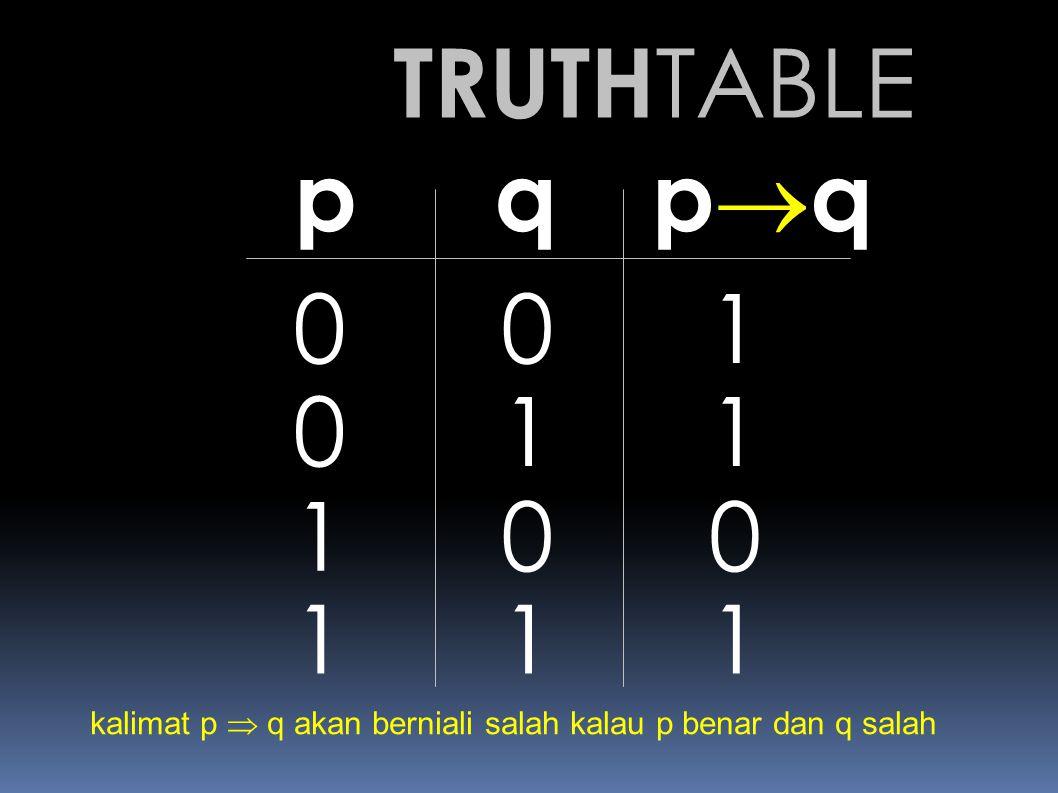 kalimat p  q akan berniali salah kalau p benar dan q salah