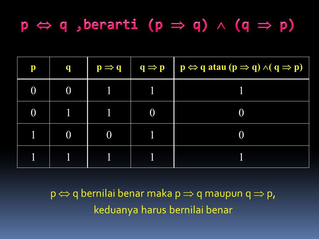 p  q ,berarti (p  q)  (q  p)