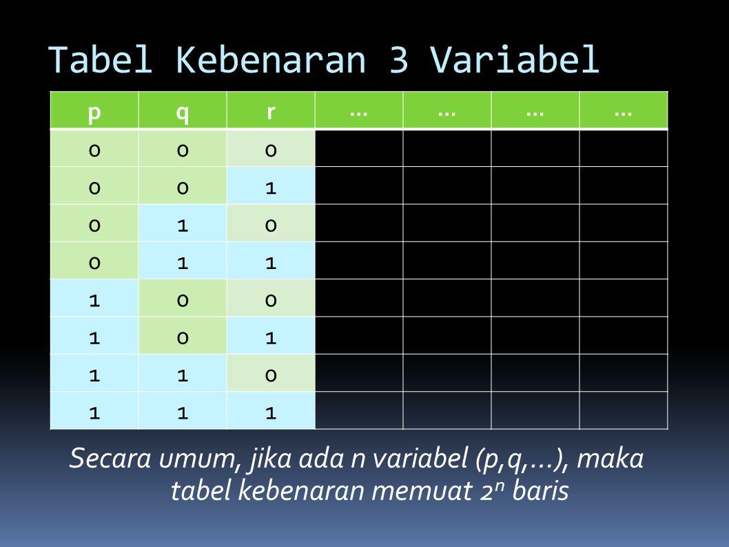 Tabel Kebenaran 3 Variabel