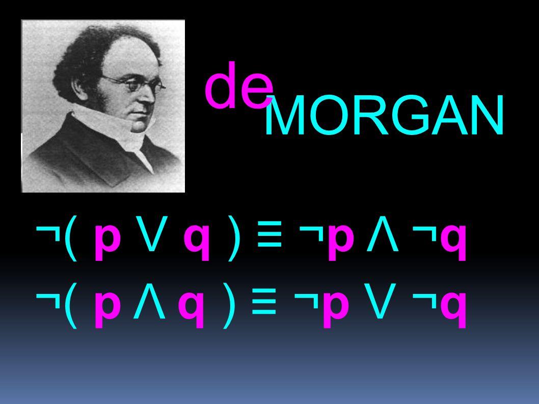 de MORGAN ¬( p V q ) ≡ ¬p Λ ¬q ¬( p Λ q ) ≡ ¬p V ¬q