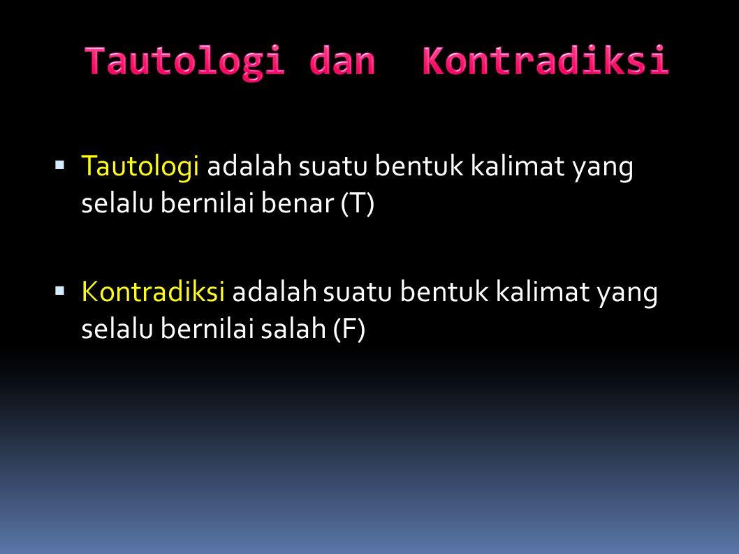Tautologi dan Kontradiksi