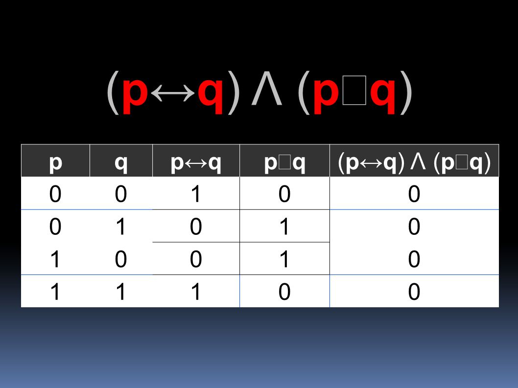 (p↔q) Λ (pÅq) p q p↔q pÅq (p↔q) Λ (pÅq) 1