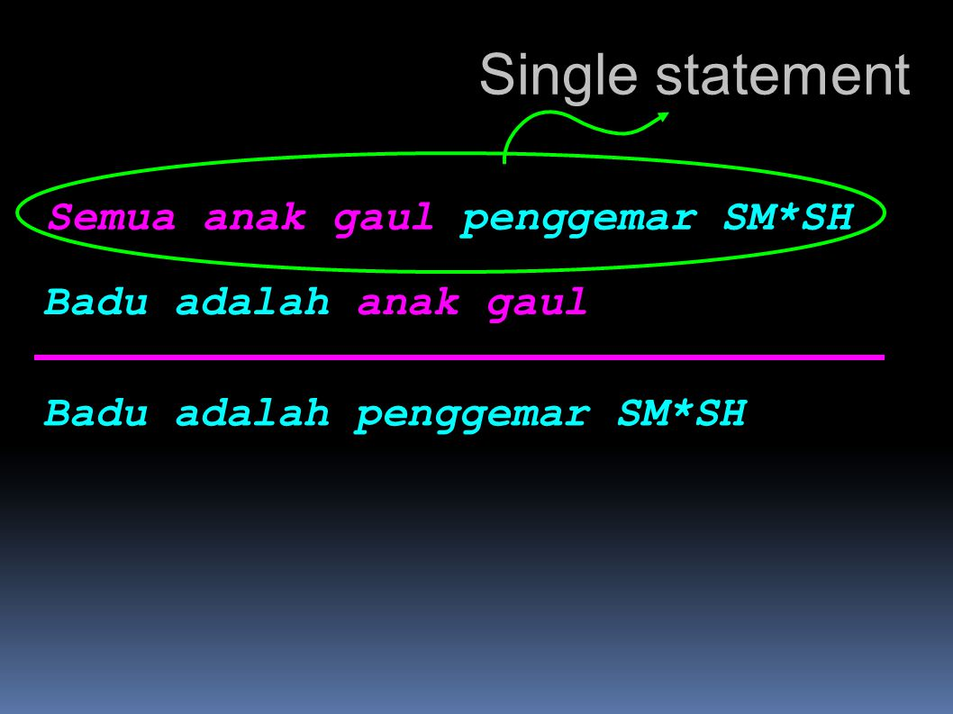Single statement Semua anak gaul penggemar SM*SH Badu adalah anak gaul