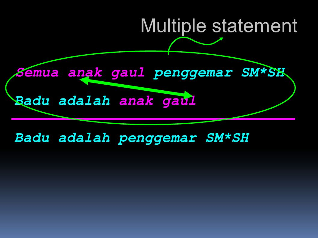 Multiple statement Semua anak gaul penggemar SM*SH