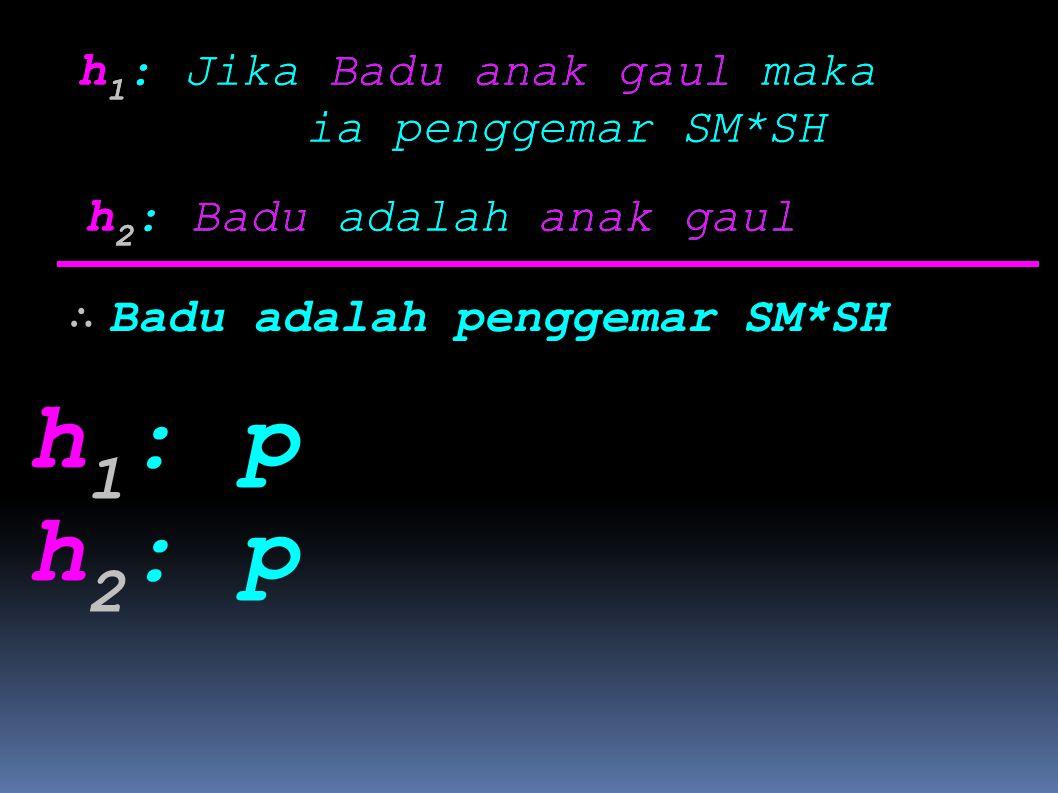 h1: p h2: p h1: Jika Badu anak gaul maka ia penggemar SM*SH