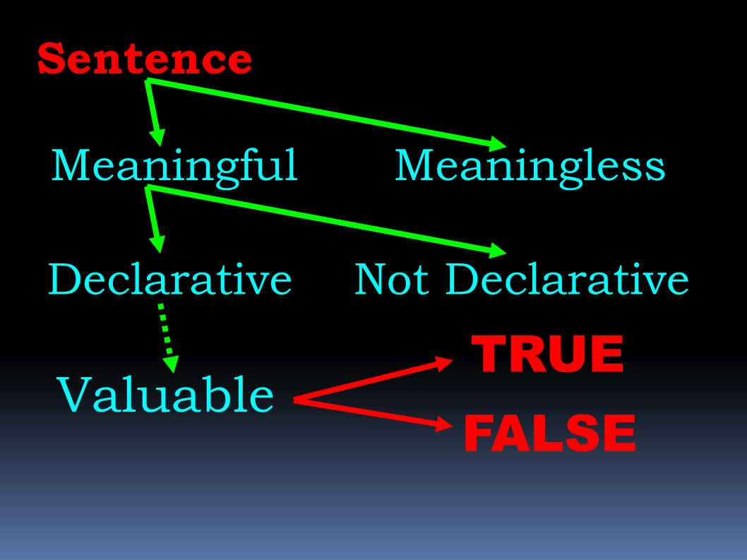 TRUE Valuable FALSE Sentence Meaningful Meaningless Declarative