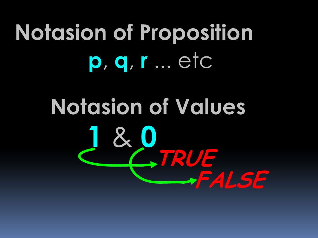 1 & 0 Notasion of Proposition p, q, r ... etc Notasion of Values TRUE