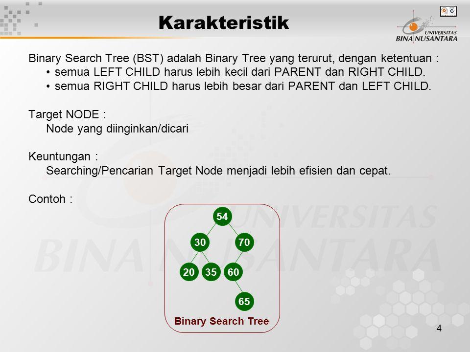 Karakteristik Binary Search Tree (BST) adalah Binary Tree yang terurut, dengan ketentuan :