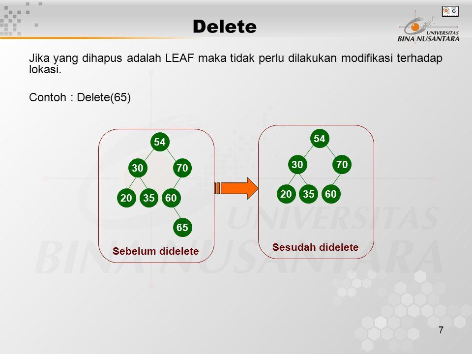 Delete Jika yang dihapus adalah LEAF maka tidak perlu dilakukan modifikasi terhadap lokasi. Contoh : Delete(65)