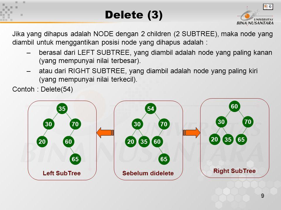 Delete (3) Jika yang dihapus adalah NODE dengan 2 children (2 SUBTREE), maka node yang diambil untuk menggantikan posisi node yang dihapus adalah :