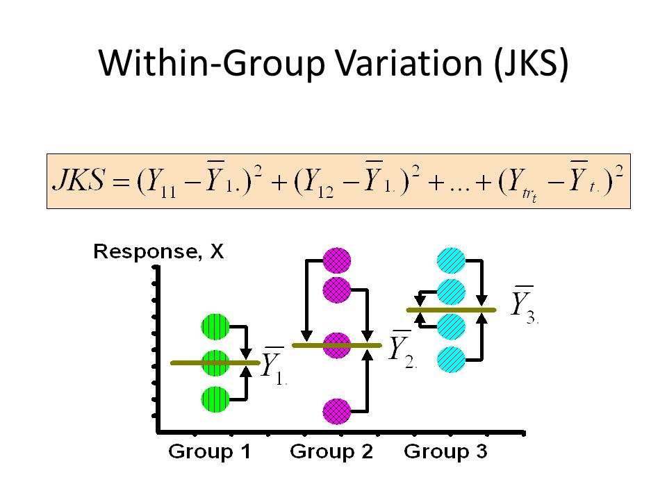Within-Group Variation (JKS)