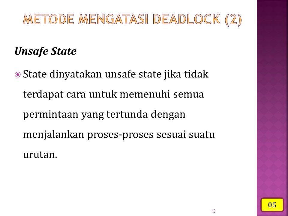 Metode Mengatasi Deadlock (2)