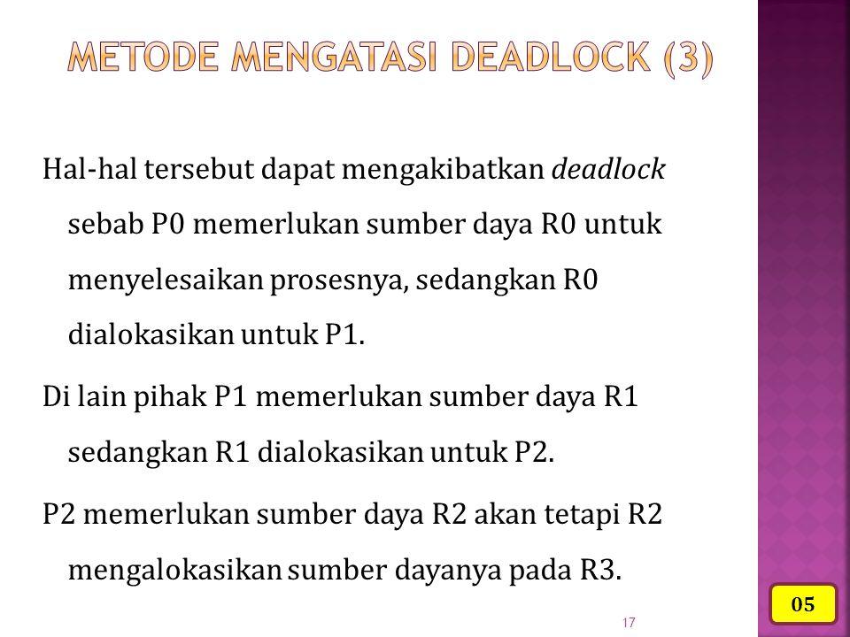 Metode Mengatasi Deadlock (3)
