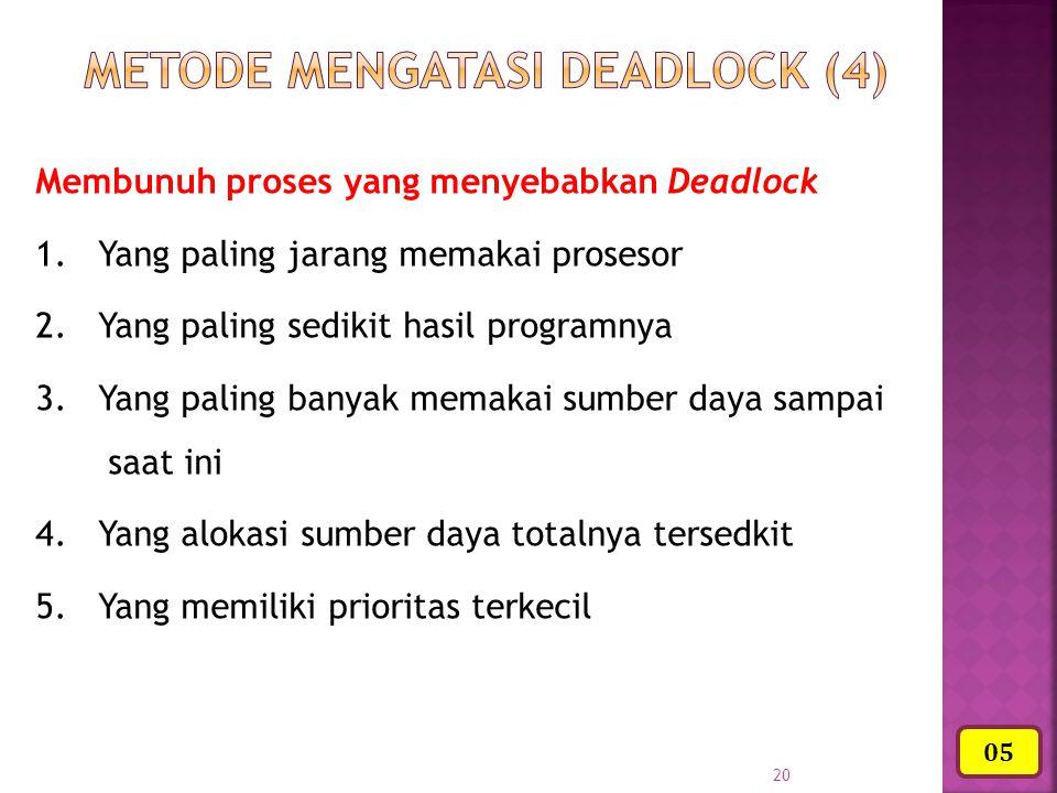Metode Mengatasi Deadlock (4)