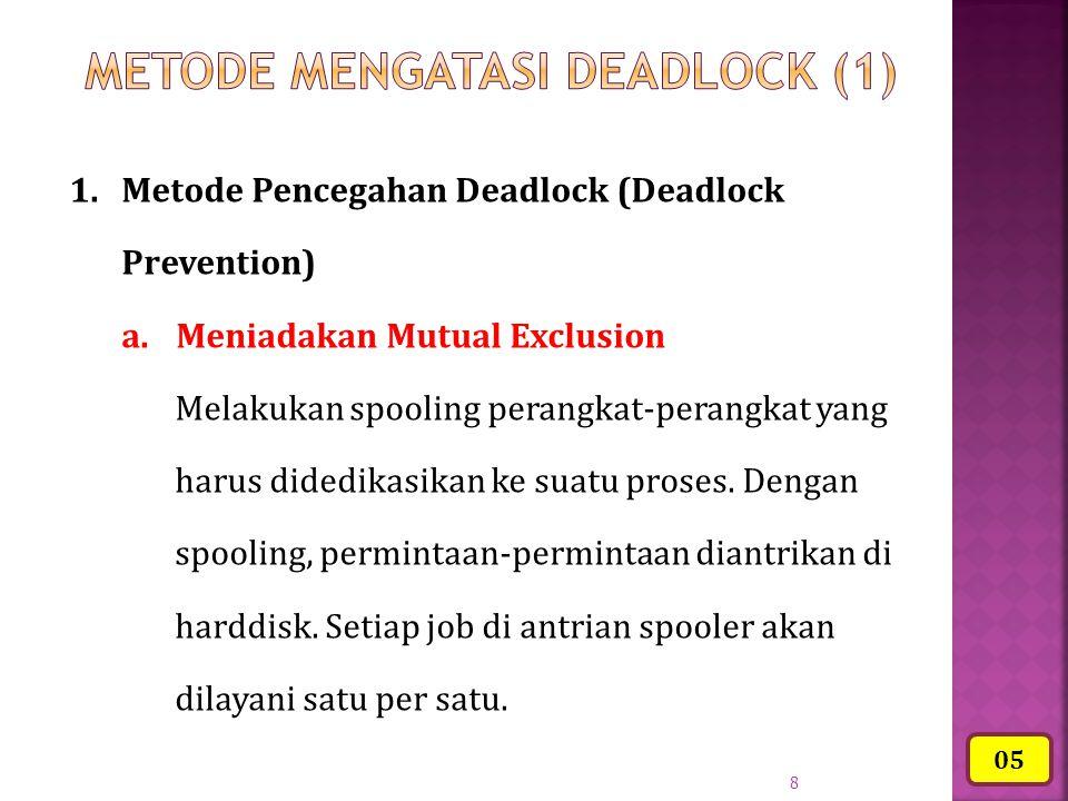 Metode Mengatasi Deadlock (1)