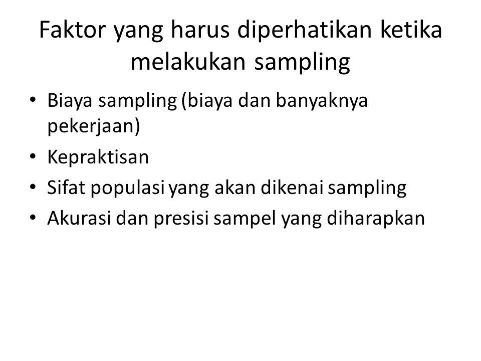 Faktor yang harus diperhatikan ketika melakukan sampling
