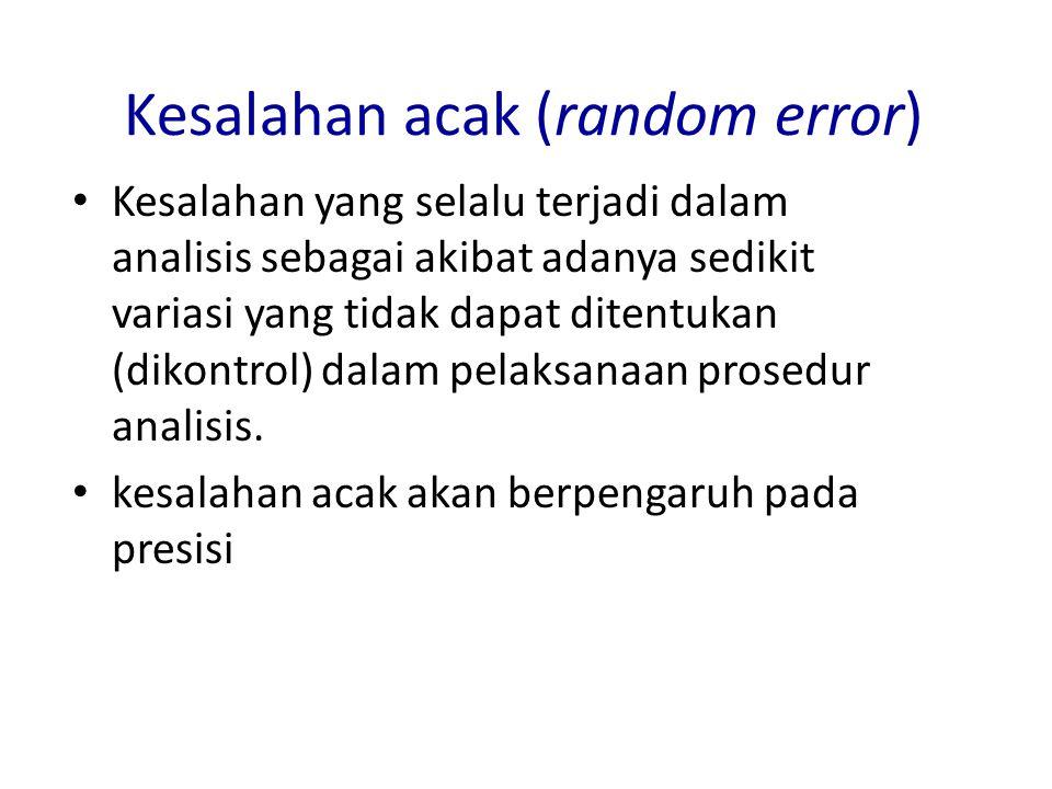 Kesalahan acak (random error)