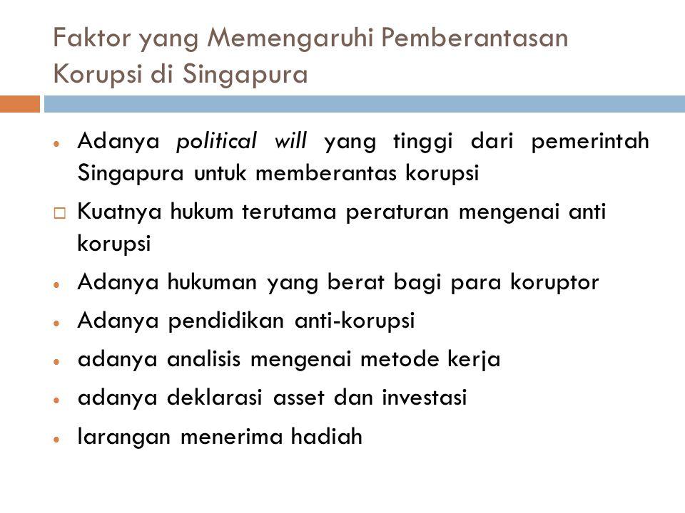 Faktor yang Memengaruhi Pemberantasan Korupsi di Singapura