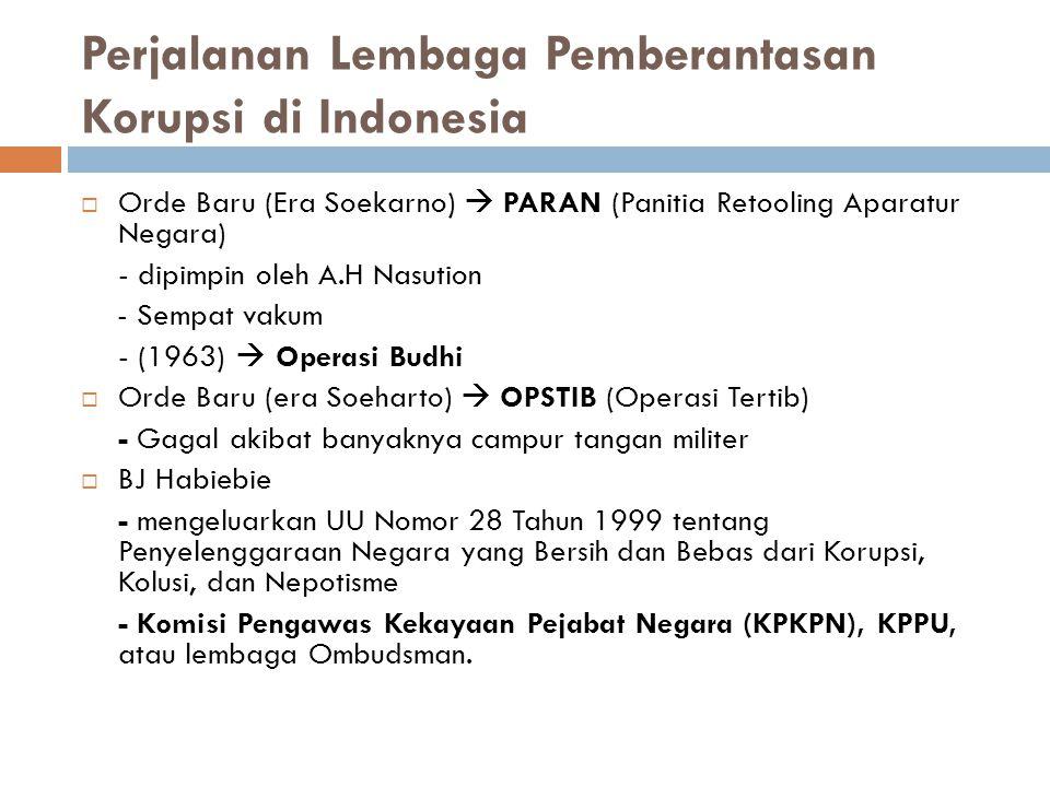 Perjalanan Lembaga Pemberantasan Korupsi di Indonesia