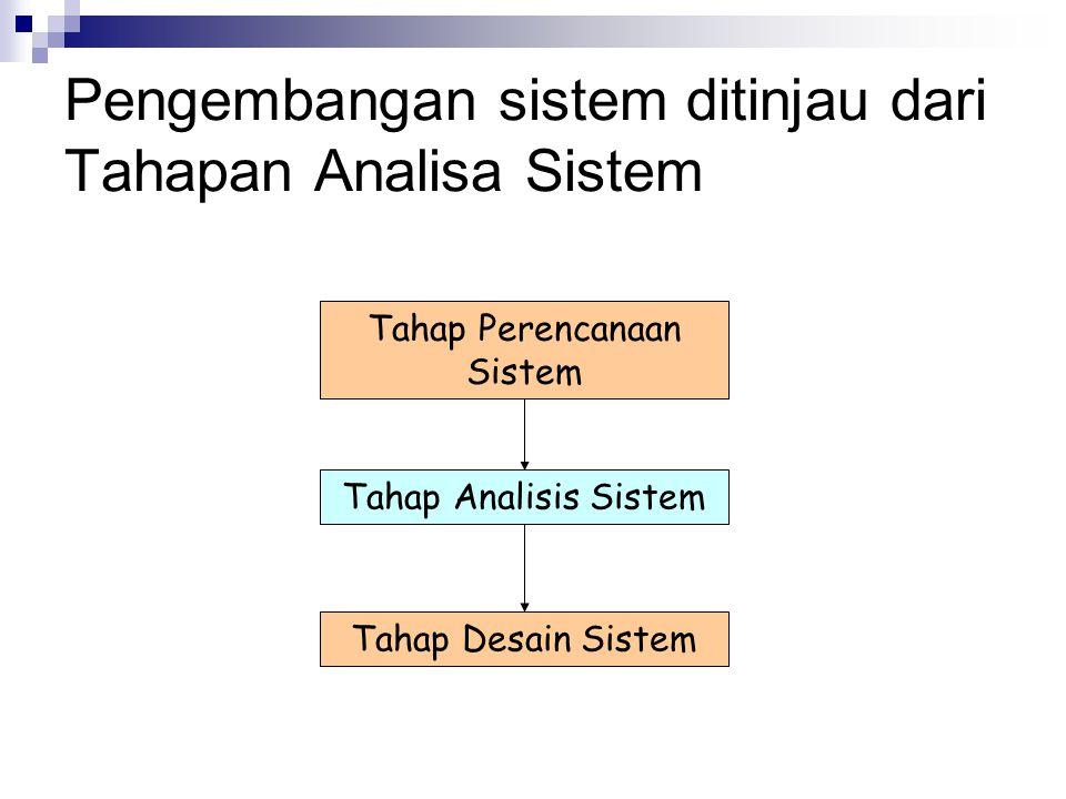 Pengembangan sistem ditinjau dari Tahapan Analisa Sistem