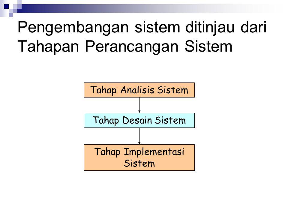 Pengembangan sistem ditinjau dari Tahapan Perancangan Sistem