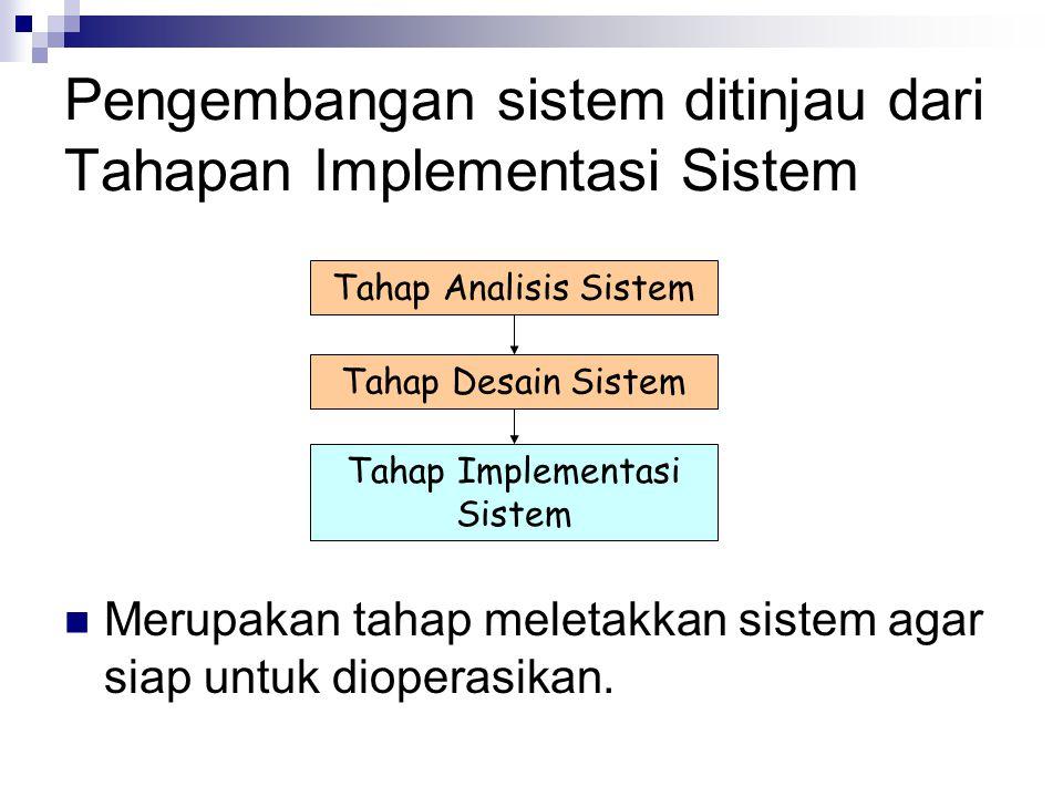 Pengembangan sistem ditinjau dari Tahapan Implementasi Sistem