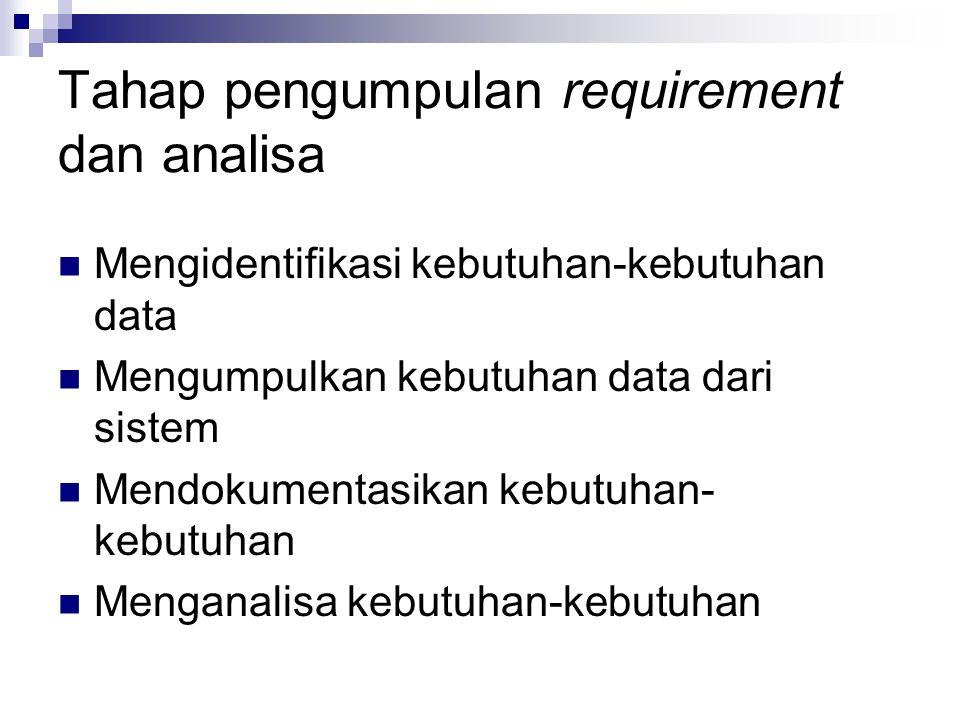 Tahap pengumpulan requirement dan analisa