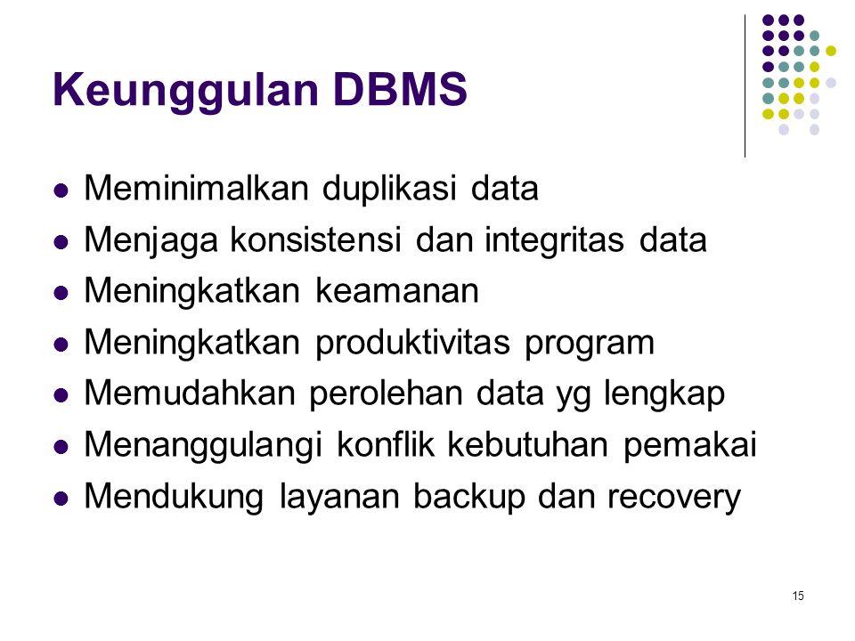 Keunggulan DBMS Meminimalkan duplikasi data