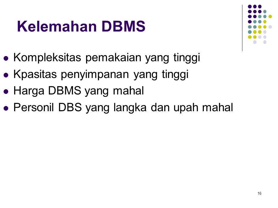 Kelemahan DBMS Kompleksitas pemakaian yang tinggi