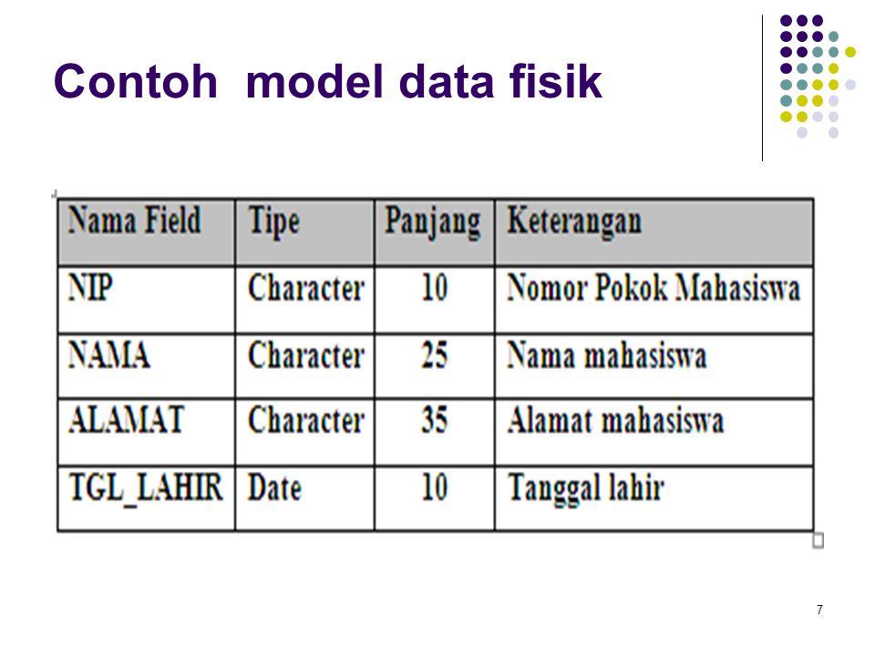Contoh model data fisik