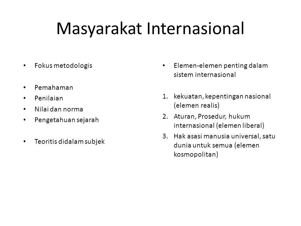 Masyarakat Internasional