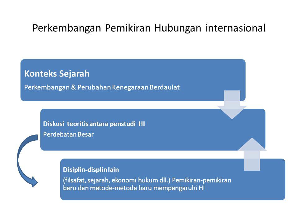 Perkembangan Pemikiran Hubungan internasional