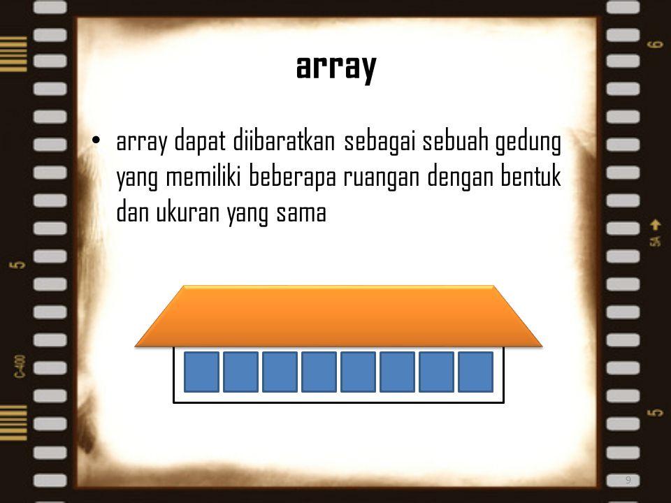 array array dapat diibaratkan sebagai sebuah gedung yang memiliki beberapa ruangan dengan bentuk dan ukuran yang sama.