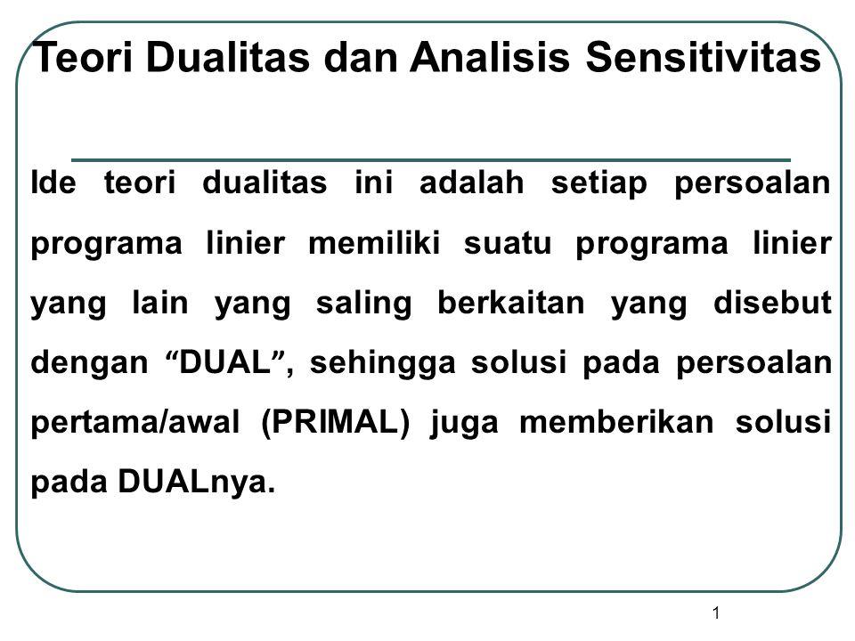 Teori Dualitas dan Analisis Sensitivitas