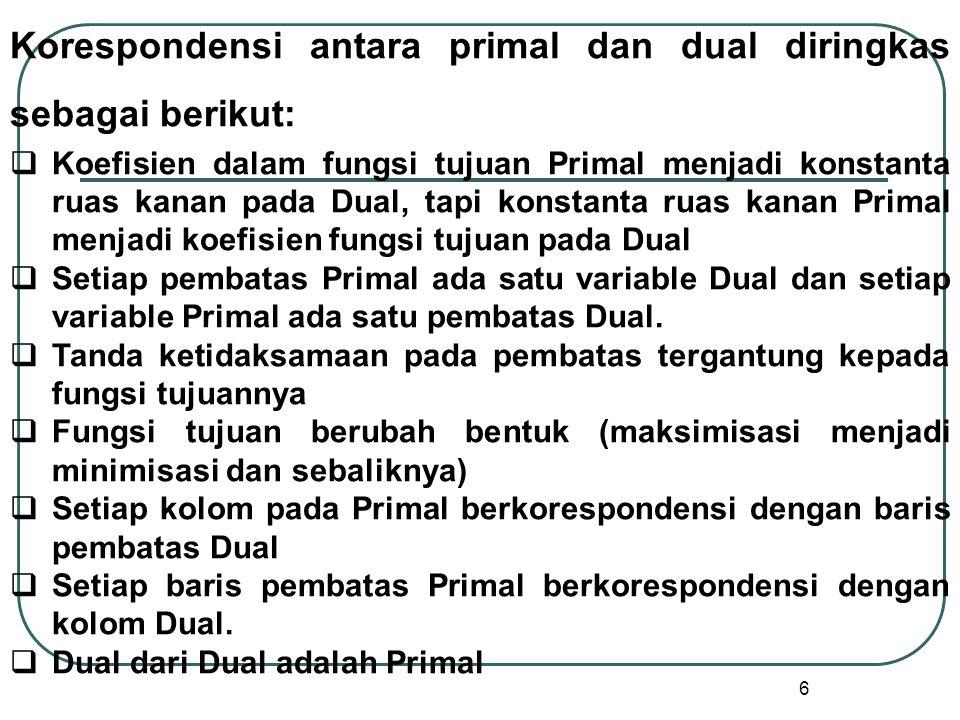 Korespondensi antara primal dan dual diringkas sebagai berikut: