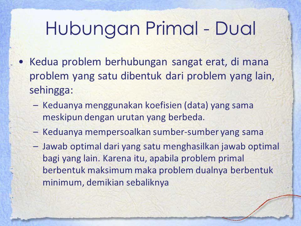 Hubungan Primal - Dual Kedua problem berhubungan sangat erat, di mana problem yang satu dibentuk dari problem yang lain, sehingga:
