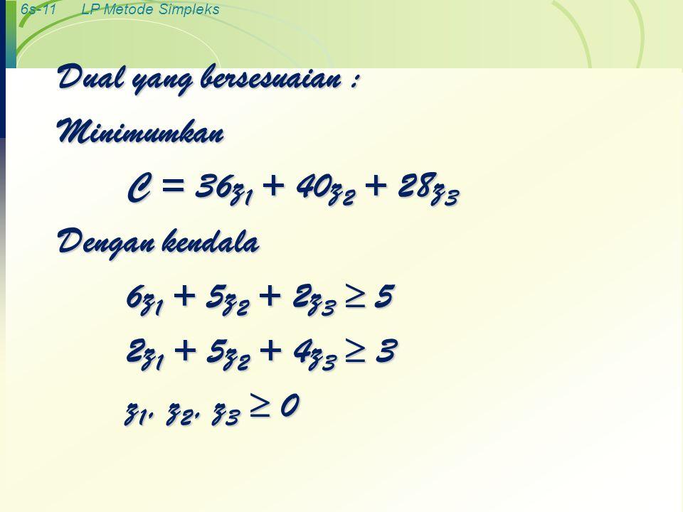 Dual yang bersesuaian : Minimumkan C = 36z1 + 40z2 + 28z3 Dengan kendala 6z1 + 5z2 + 2z3  5 2z1 + 5z2 + 4z3  3 z1, z2, z3  0