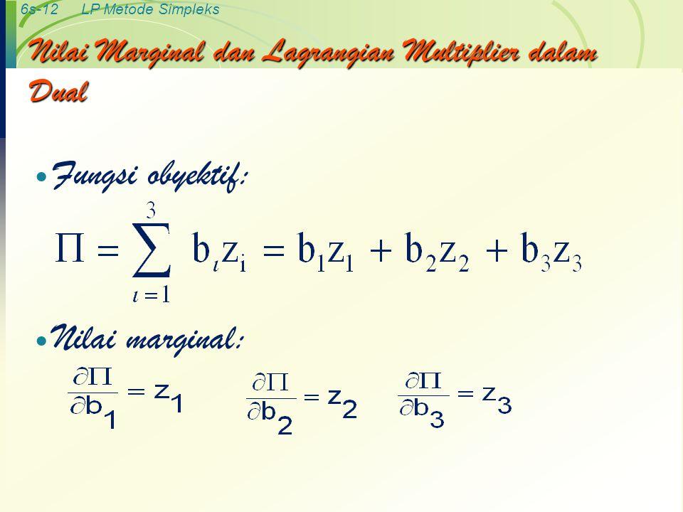 Nilai Marginal dan Lagrangian Multiplier dalam Dual