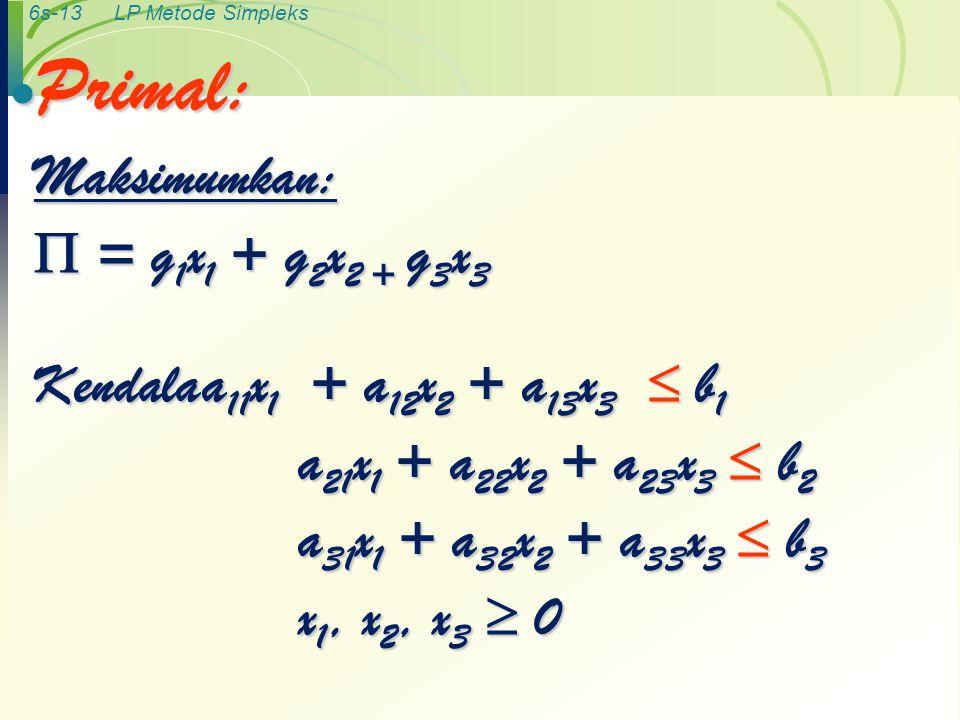 Primal: Maksimumkan:  = g1x1 + g2x2 + g3x3