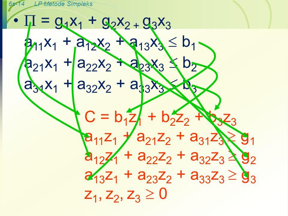  = g1x1 + g2x2 + g3x3 a11x1 + a12x2 + a13x3  b1. a21x1 + a22x2 + a23x3  b2. a31x1 + a32x2 + a33x3  b3.
