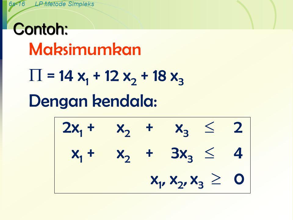 Maksimumkan  = 14 x1 + 12 x2 + 18 x3 Dengan kendala: