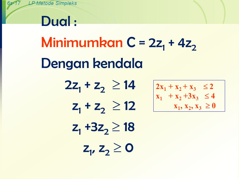 Dual : Minimumkan C = 2z1 + 4z2 Dengan kendala 2z1 + z2  14 z1 + z2  12 z1 +3z2  18 z1, z2  0