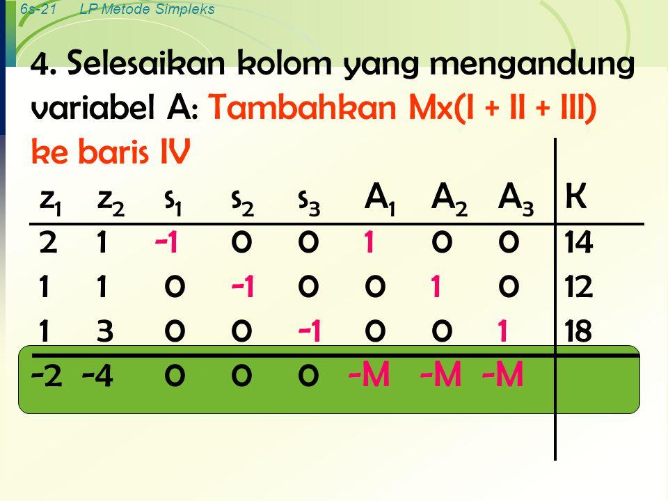 4. Selesaikan kolom yang mengandung variabel A: Tambahkan Mx(I + II + III) ke baris IV