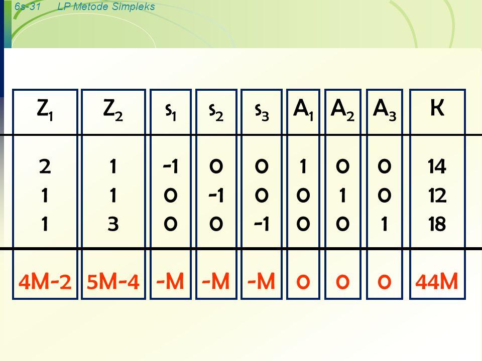 Z1 2 1 4M-2 Z2 1 3 5M-4 s1 -1 -M s2 -1 -M s3 -1 -M A1 1 A2 1 A3 1 K 14 12 18 44M