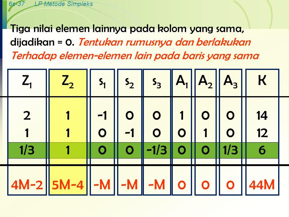 Z1 2 1 1/3 4M-2 Z2 1 5M-4 s1 -1 -M s2 -1 -M s3 -1/3 -M A1 1 A2 1 A3