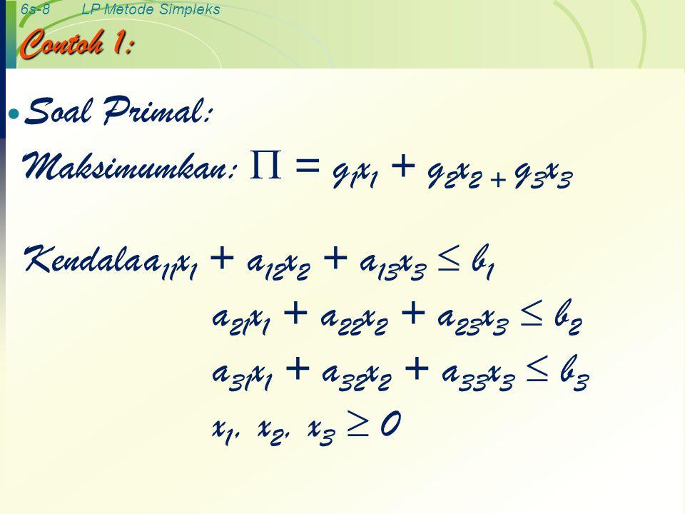 Maksimumkan:  = g1x1 + g2x2 + g3x3 Kendala a11x1 + a12x2 + a13x3  b1