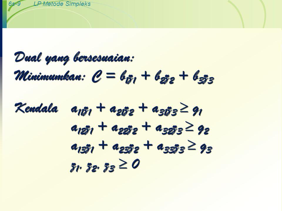 Dual yang bersesuaian: Minimumkan: C = b1z1 + b2z2 + b3z3 Kendala
