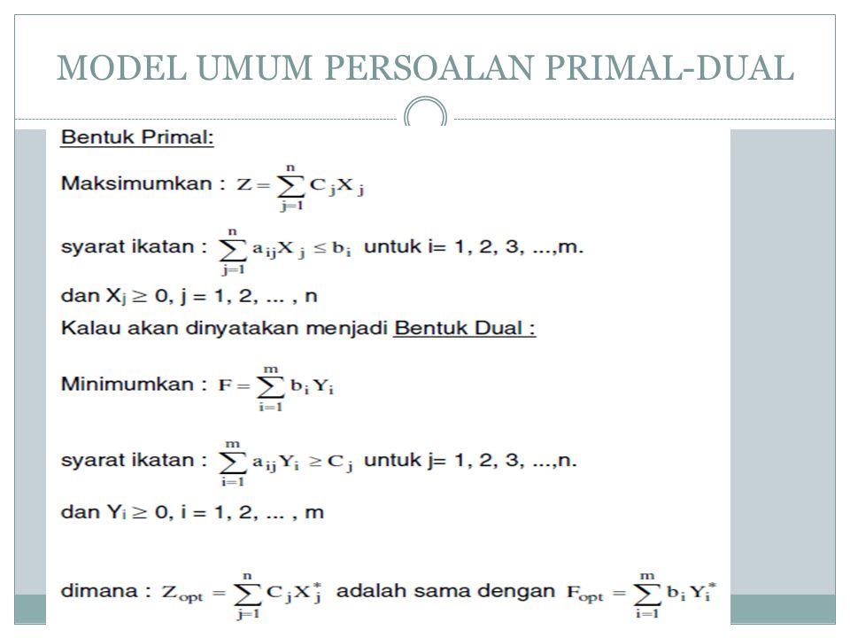 MODEL UMUM PERSOALAN PRIMAL-DUAL