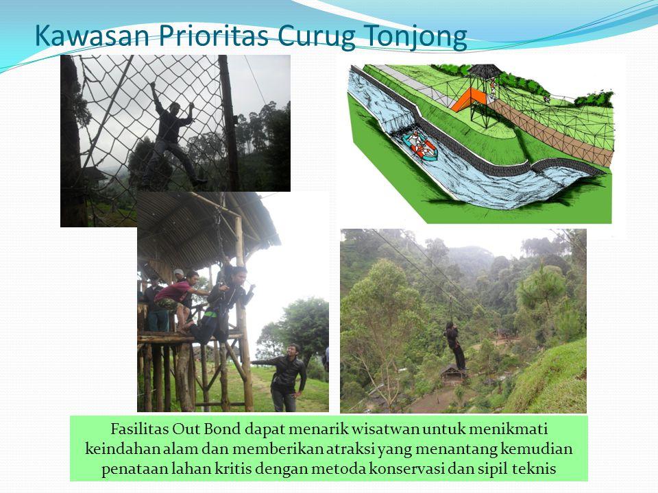 Kawasan Prioritas Curug Tonjong